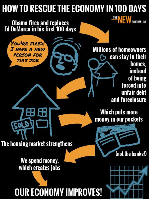 how-to-rescue-the-economy-in-100-days
