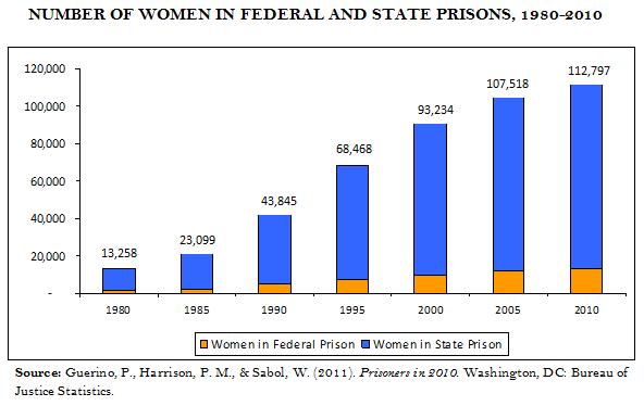 Female Prisoners1