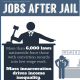 Jobs After Jail photo